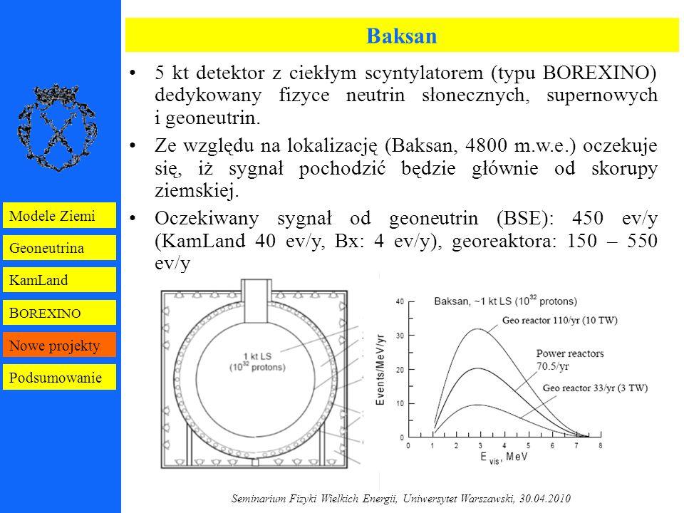 Seminarium Fizyki Wielkich Energii, Uniwersytet Warszawski, 30.04.2010 B OREXINO Geoneutrina KamLand Modele Ziemi Nowe projekty Podsumowanie Baksan 5 kt detektor z ciekłym scyntylatorem (typu BOREXINO) dedykowany fizyce neutrin słonecznych, supernowych i geoneutrin.