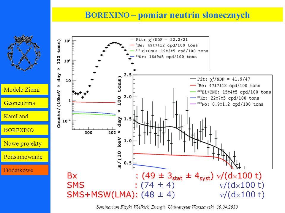 Seminarium Fizyki Wielkich Energii, Uniwersytet Warszawski, 30.04.2010 Bx : (49 ± 3 stat ± 4 syst ) /(d100 t) SMS : ( SMS : (74 ± 4) /(d100 t) SMS+MSW(LMA): (48 SMS+MSW(LMA): (48 ± 4) /(d100 t) B OREXINO Geoneutrina KamLand Modele Ziemi Nowe projekty Podsumowanie Dodatkowe B OREXINO – pomiar neutrin słonecznych