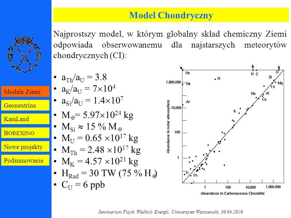 Seminarium Fizyki Wielkich Energii, Uniwersytet Warszawski, 30.04.2010 Model Chondryczny Najprostszy model, w którym globalny skład chemiczny Ziemi odpowiada obserwowanemu dla najstarszych meteorytów chondrycznych (CI): a Th /a U = 3.8 a K /a U = 7  10 4 a Si /a U = 1.4  10 7 M = 5.97  10 24 kg M Si  15 % M M U = 0.65  10 17 kg M Th = 2.48  10 17 kg M K = 4.57  10 21 kg H Rad = 30 TW (75 % H ) C U = 6 ppb B OREXINO Geoneutrina KamLand Modele Ziemi Nowe projekty Podsumowanie