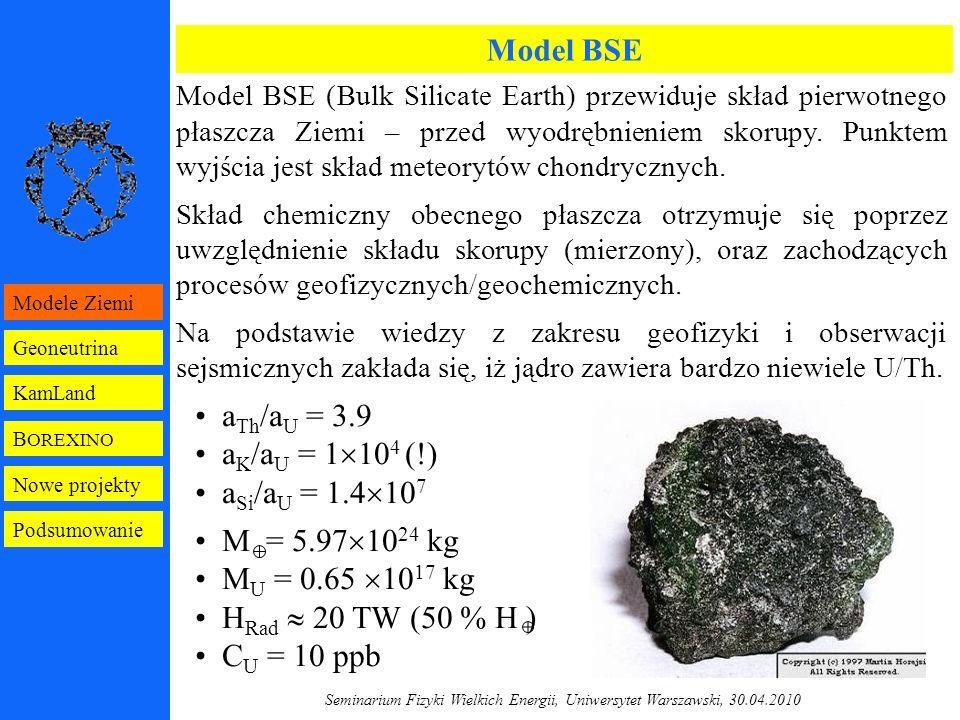 Seminarium Fizyki Wielkich Energii, Uniwersytet Warszawski, 30.04.2010 Model BSE Model BSE (Bulk Silicate Earth) przewiduje skład pierwotnego płaszcza Ziemi – przed wyodrębnieniem skorupy.