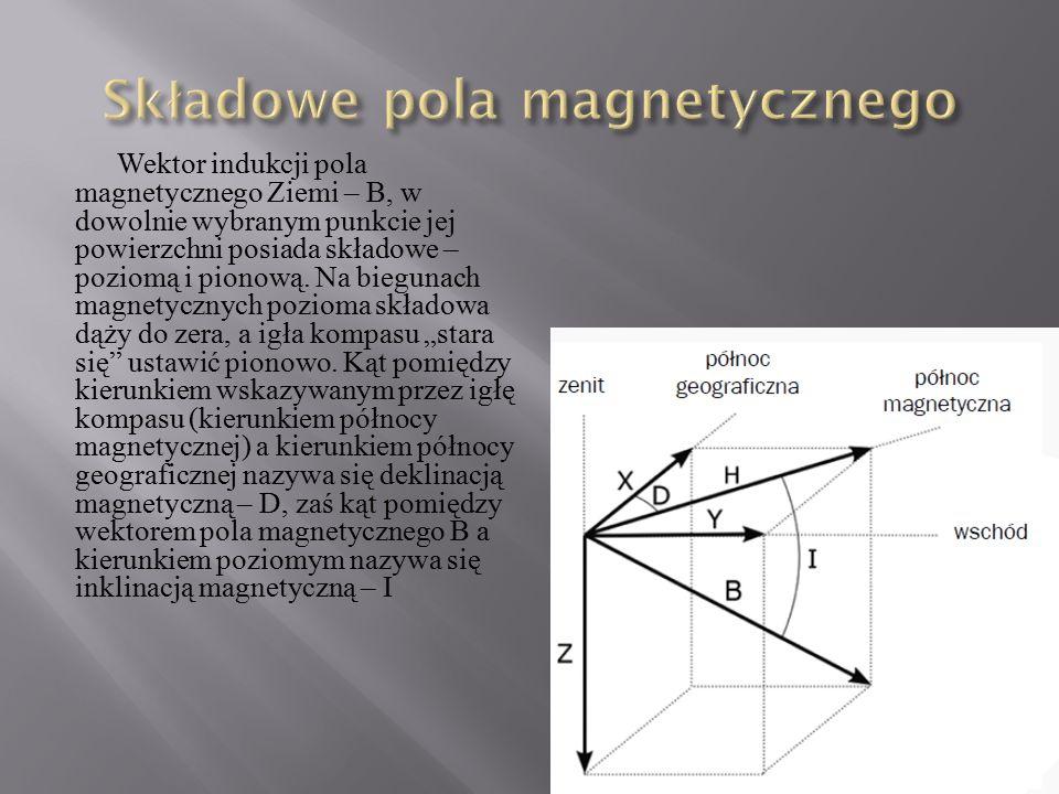 Wektor indukcji pola magnetycznego Ziemi – B, w dowolnie wybranym punkcie jej powierzchni posiada składowe – poziomą i pionową. Na biegunach magnetycz