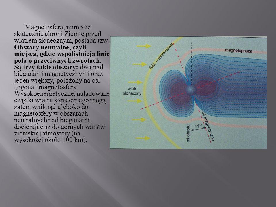 Magnetosfera, mimo że skutecznie chroni Ziemię przed wiatrem słonecznym, posiada tzw. Obszary neutralne, czyli miejsca, gdzie współistnieją linie pola