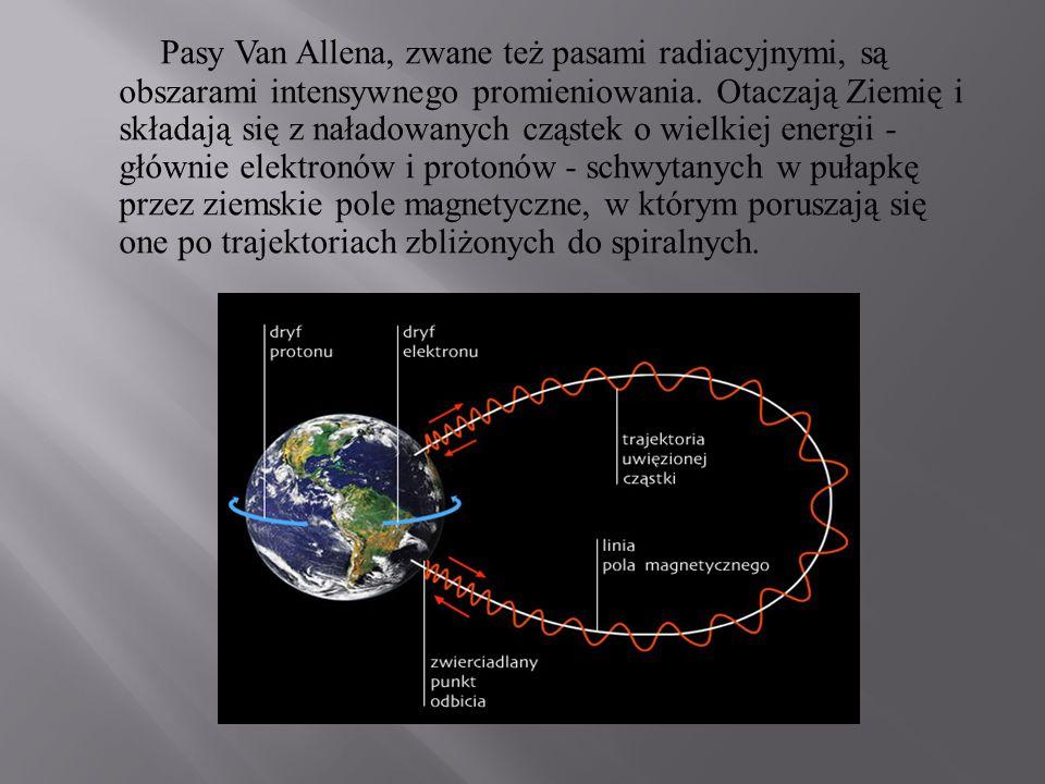 Pasy Van Allena, zwane też pasami radiacyjnymi, są obszarami intensywnego promieniowania. Otaczają Ziemię i składają się z naładowanych cząstek o wiel