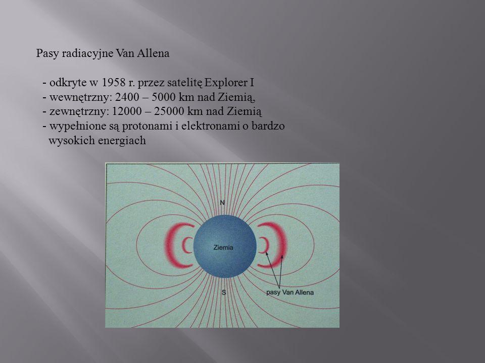 Pasy radiacyjne Van Allena - odkryte w 1958 r. przez satelitę Explorer I - wewnętrzny: 2400 – 5000 km nad Ziemią, - zewnętrzny: 12000 – 25000 km nad Z