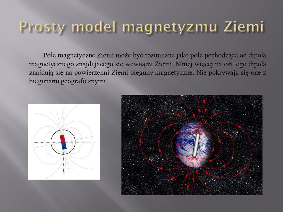 Pole magnetyczne Ziemi może być rozumiane jako pole pochodzące od dipola magnetycznego znajdującego się wewnątrz Ziemi. Mniej więcej na osi tego dipol