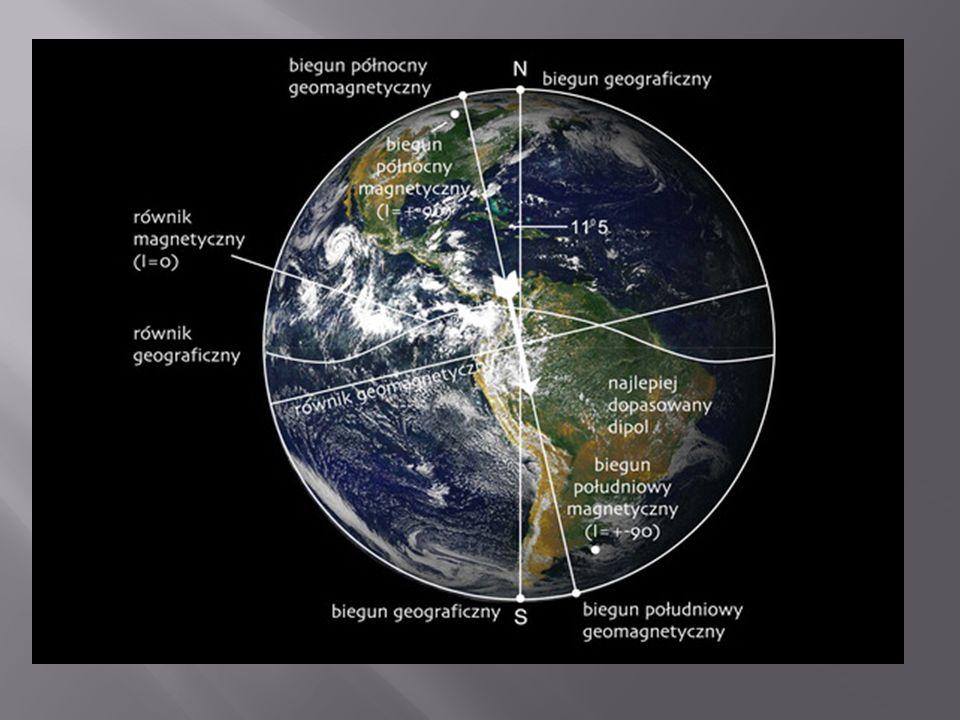 Siła Lorentza Hendrik Lorentz Siła jaka działa na cząstkę obdarzoną ładunkiem elektrycznym poruszającą się w polu elektromagnetycznym