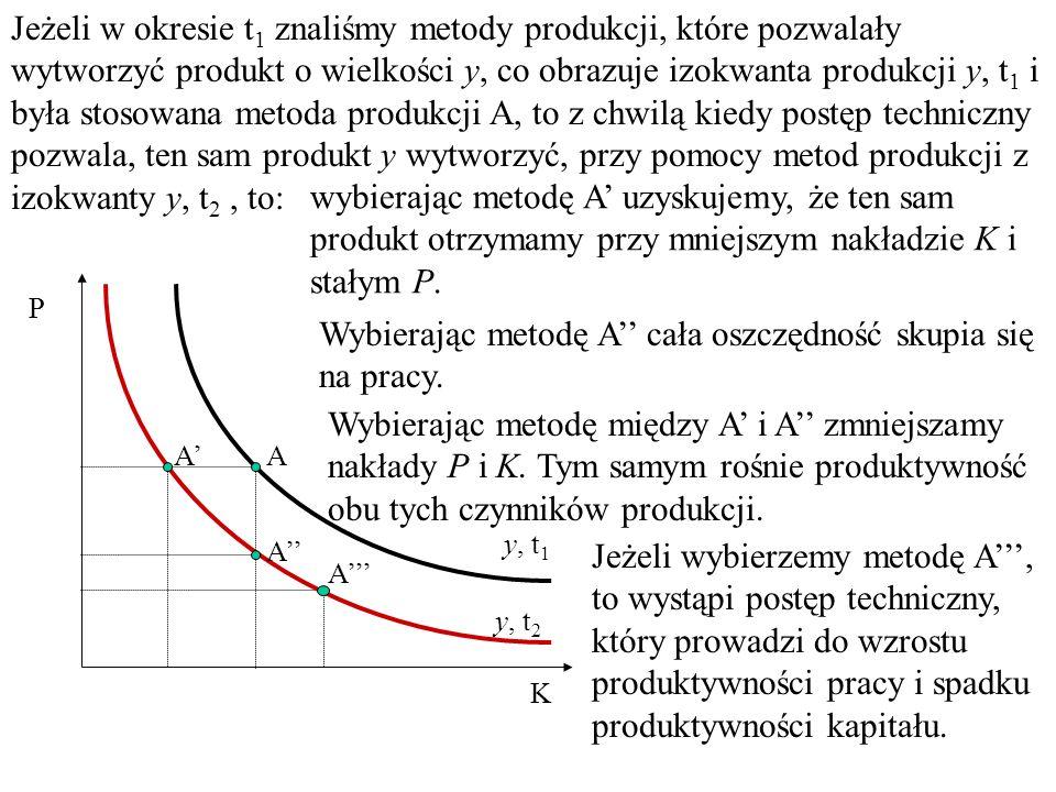 Postęp techniczny Postęp techniczny jest pojęciem bardzo trudnym do zdefiniowania, gdyż jest procesem wielowymiarowym.