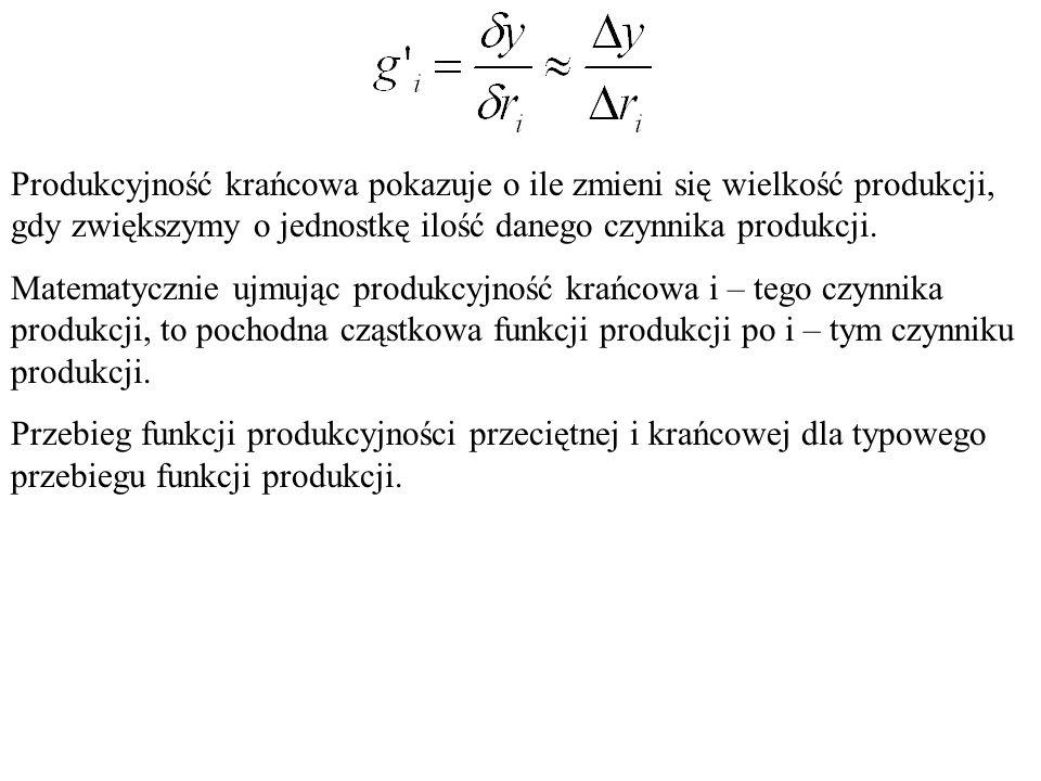 Wyprowadzenie warunku, który musi spełniać optymalna metoda produkcji Optymalną metodą produkcji na danej izokwancie produkcji był ten punkt, który był punktem styczności tej izokwanty z izokostą.