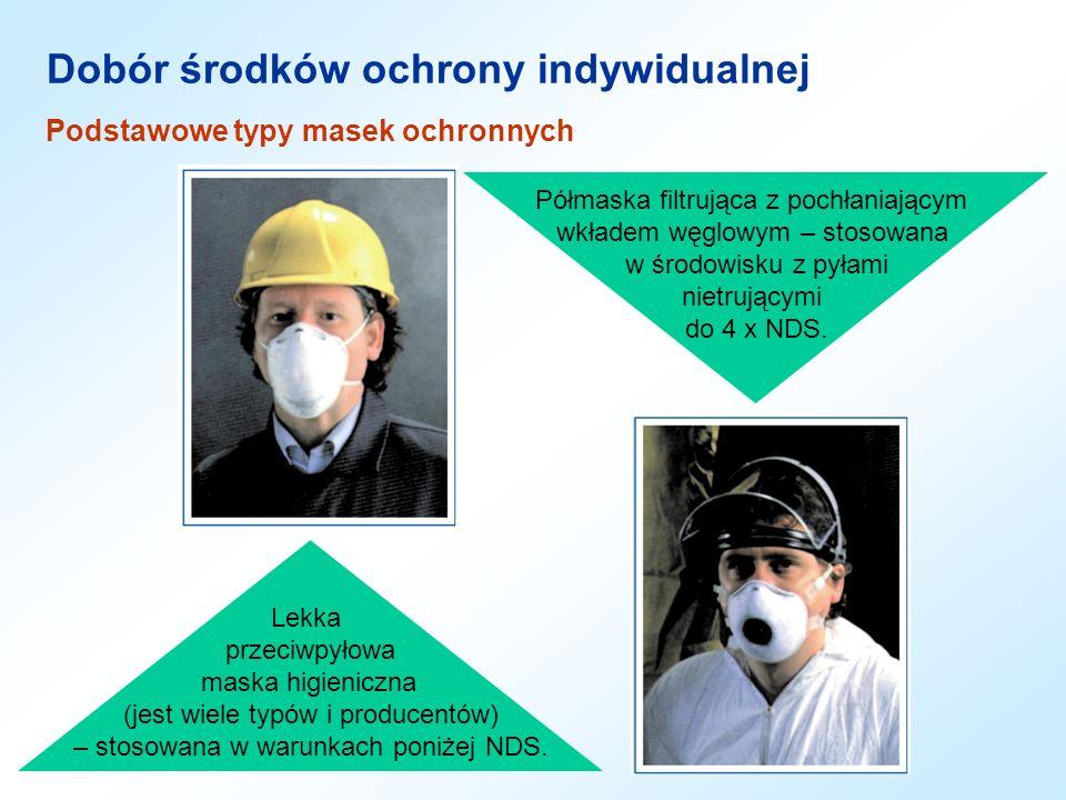 Lekka przeciwpyłowa maska higieniczna (jest wiele typów i producentów) – stosowana w warunkach poniżej NDS.