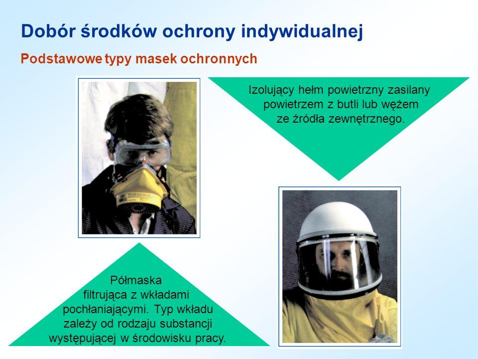 Dobór środków ochrony indywidualnej Podstawowe typy masek ochronnych Półmaska filtrująca z wkładami pochłaniającymi.