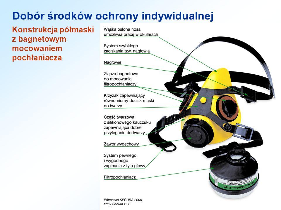 Dobór środków ochrony indywidualnej Konstrukcja półmaski z bagnetowym mocowaniem pochłaniacza