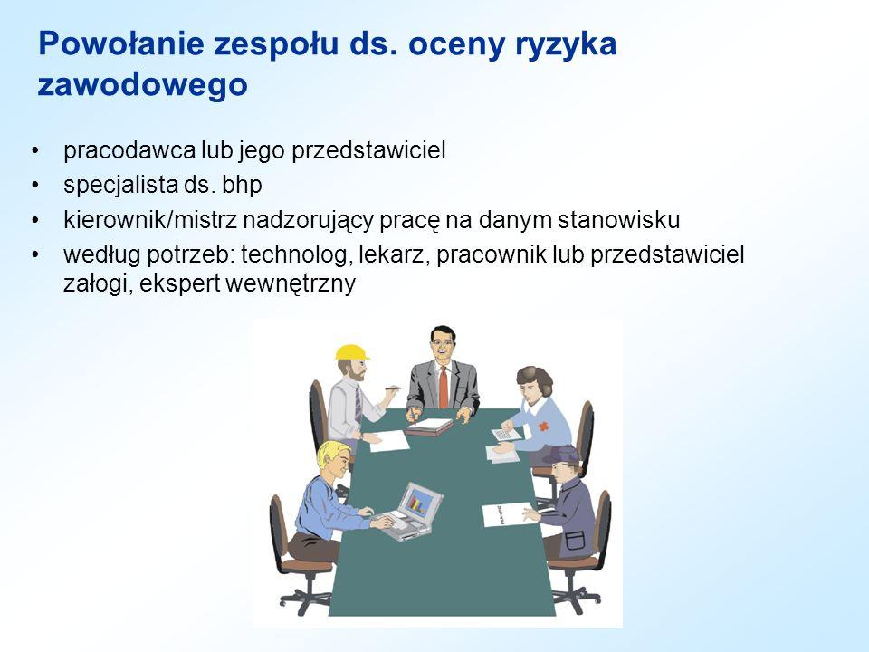 Powołanie zespołu ds. oceny ryzyka zawodowego pracodawca lub jego przedstawiciel specjalista ds.