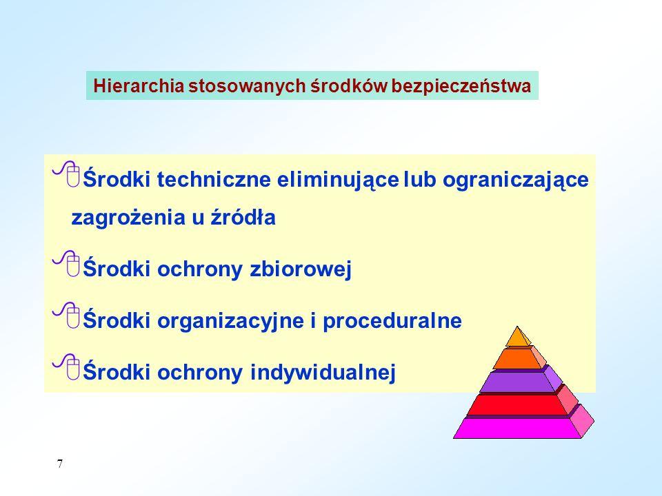 7 8 Środki techniczne eliminujące lub ograniczające zagrożenia u źródła 8 Środki ochrony zbiorowej 8 Środki organizacyjne i proceduralne 8 Środki ochrony indywidualnej Hierarchia stosowanych środków bezpieczeństwa G3/M3/37