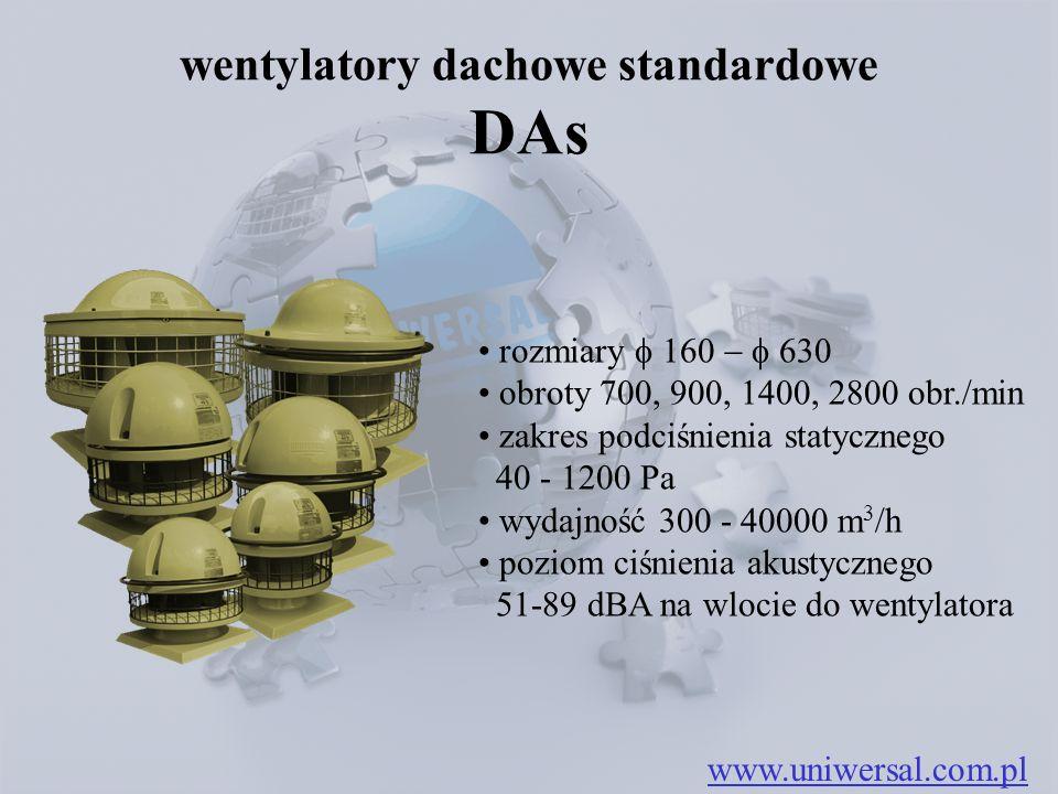 wentylatory dachowe standardowe DAs rozmiary  obroty 700, 900, 1400, 2800 obr./min zakres podciśnienia statycznego 40 - 1200 Pa wydajność 300 - 40000 m 3 /h poziom ciśnienia akustycznego 51-89 dBA na wlocie do wentylatora www.uniwersal.com.pl