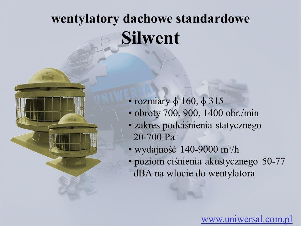 wentylatory dachowe standardowe Silwent rozmiary  obroty 700, 900, 1400 obr./min zakres podciśnienia statycznego 20-700 Pa wydajność 140-9000 m 3 /h poziom ciśnienia akustycznego 50-77 dBA na wlocie do wentylatora www.uniwersal.com.pl