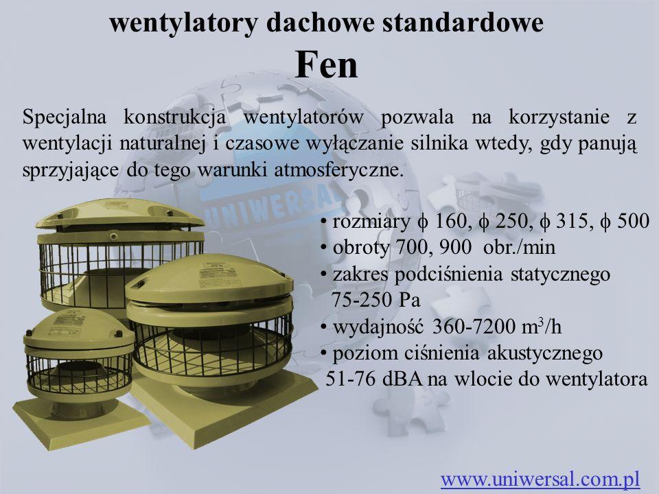 wentylatory dachowe standardowe Fen rozmiary  obroty 700, 900 obr./min zakres podciśnienia statycznego 75-250 Pa wydajność 3