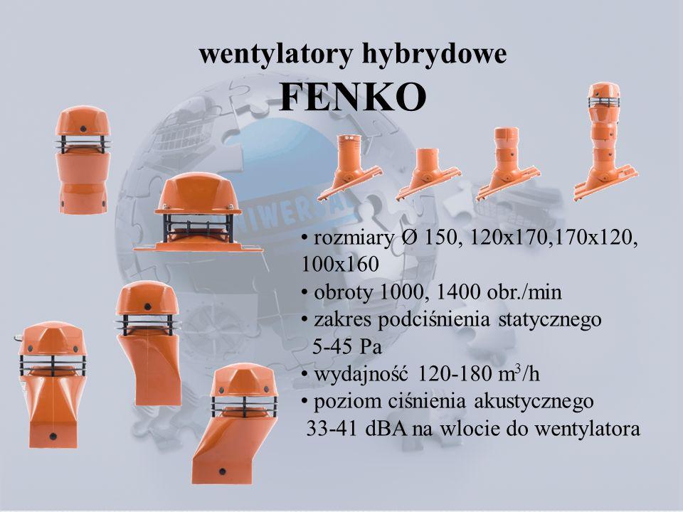 wentylatory hybrydowe FENKO rozmiary Ø 150, 120x170,170x120, 100x160 obroty 1000, 1400 obr./min zakres podciśnienia statycznego 5-45 Pa wydajność 120-180 m 3 /h poziom ciśnienia akustycznego 33-41 dBA na wlocie do wentylatora