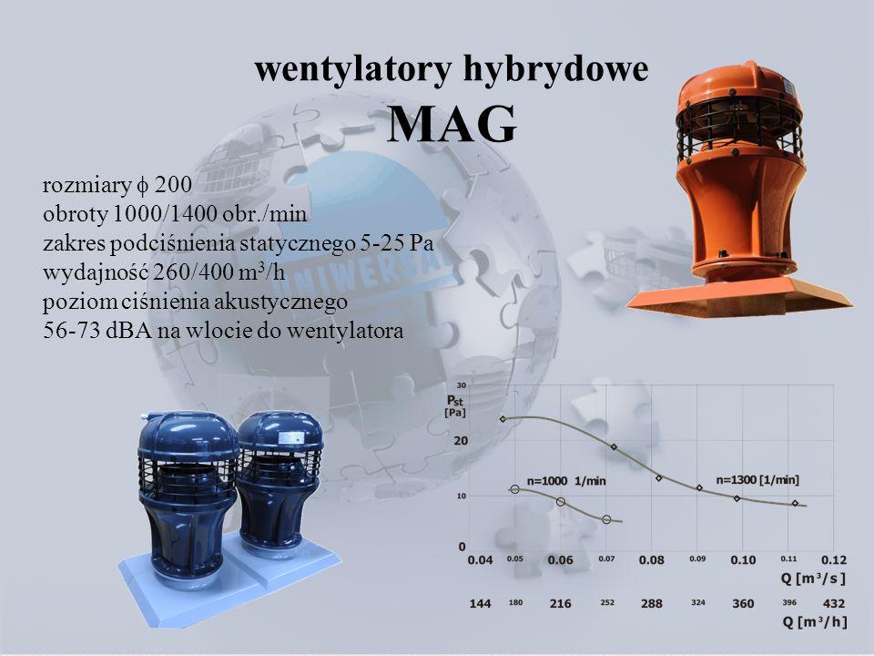 rozmiary  obroty 1000/1400 obr./min zakres podciśnienia statycznego 5-25 Pa wydajność 260/400 m 3 /h poziom ciśnienia akustycznego 56-73 dBA na wlocie do wentylatora wentylatory hybrydowe MAG