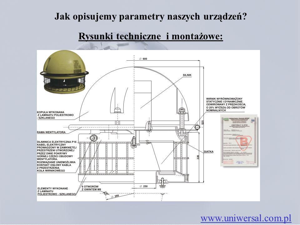 Jak opisujemy parametry naszych urządzeń www.uniwersal.com.pl Rysunki techniczne i montażowe: