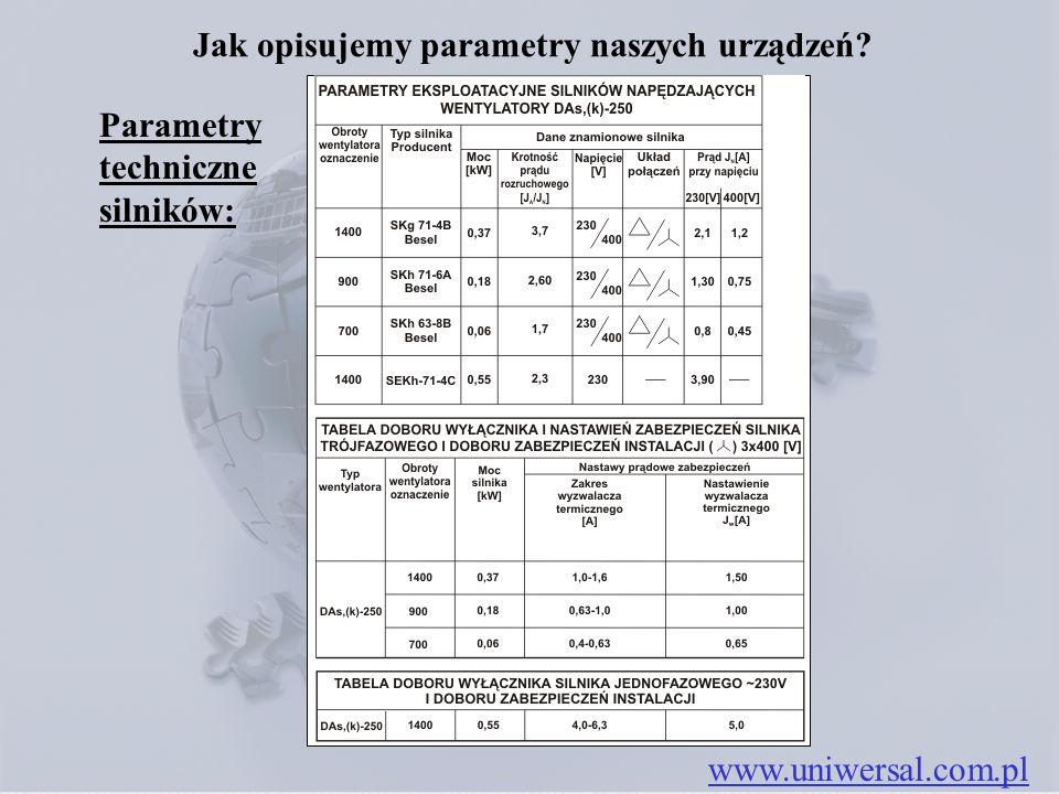 Jak opisujemy parametry naszych urządzeń www.uniwersal.com.pl Parametry techniczne silników: