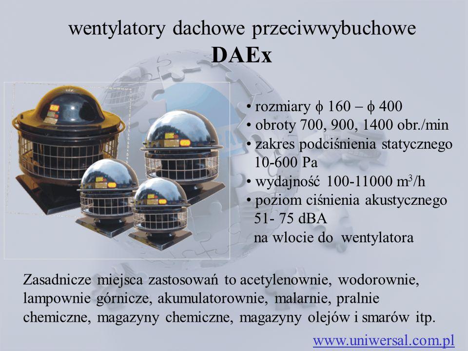 www.uniwersal.com.pl Zasadnicze miejsca zastosowań to acetylenownie, wodorownie, lampownie górnicze, akumulatorownie, malarnie, pralnie chemiczne, mag