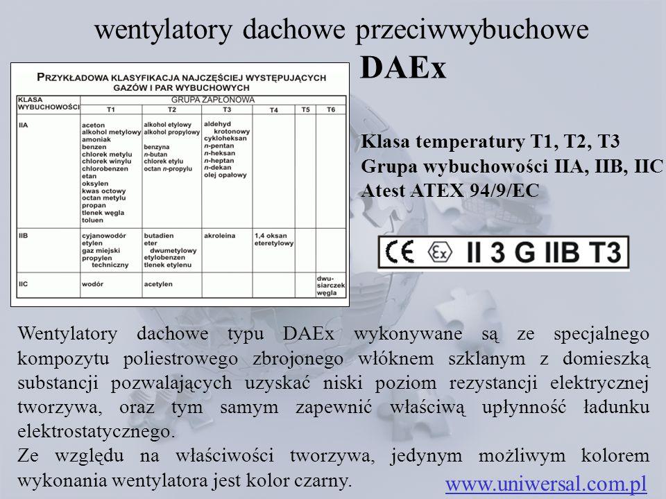 wentylatory dachowe przeciwwybuchowe DAEx www.uniwersal.com.pl Wentylatory dachowe typu DAEx wykonywane są ze specjalnego kompozytu poliestrowego zbro