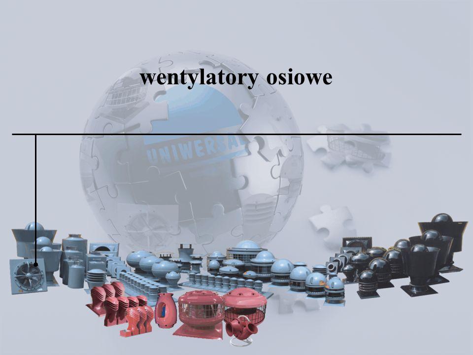 wentylatory osiowe