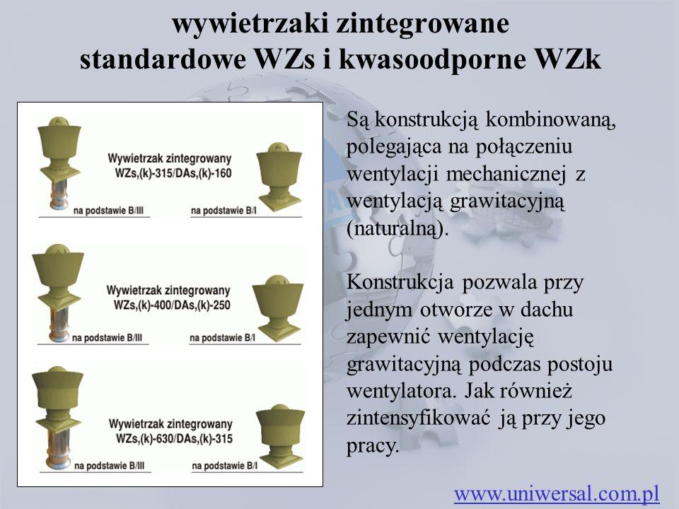 wywietrzaki zintegrowane standardowe WZs i kwasoodporne WZk Są konstrukcją kombinowaną, polegająca na połączeniu wentylacji mechanicznej z wentylacją grawitacyjną (naturalną).