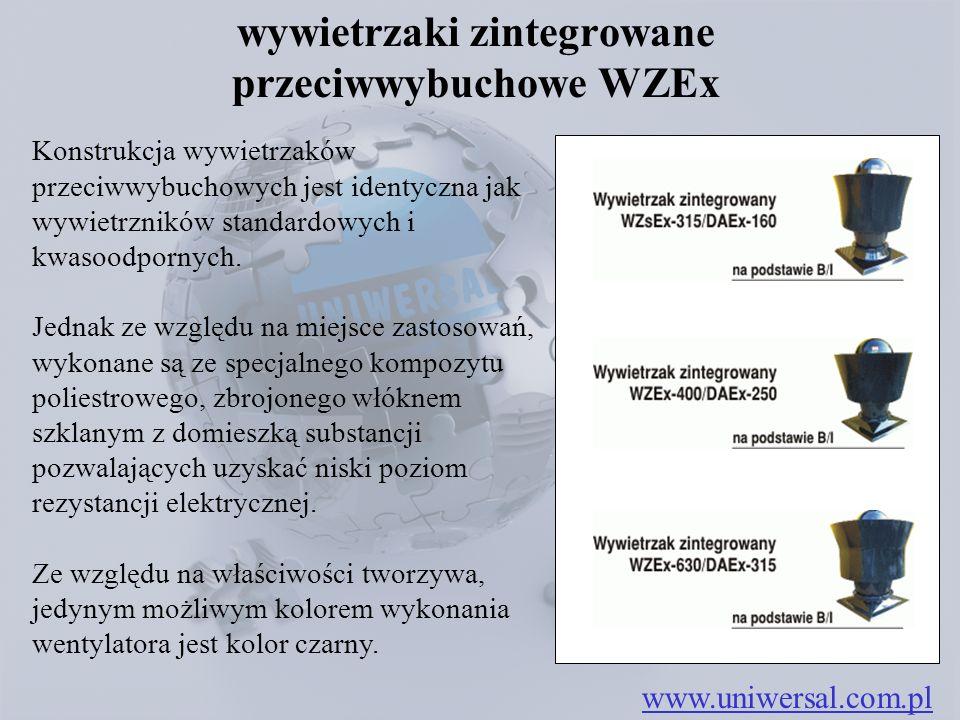 wywietrzaki zintegrowane przeciwwybuchowe WZEx Konstrukcja wywietrzaków przeciwwybuchowych jest identyczna jak wywietrzników standardowych i kwasoodpornych.