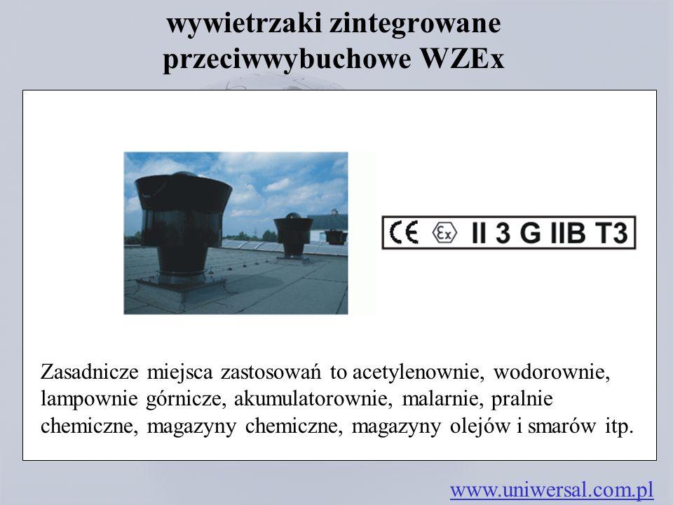 wywietrzaki zintegrowane przeciwwybuchowe WZEx www.uniwersal.com.pl Zasadnicze miejsca zastosowań to acetylenownie, wodorownie, lampownie górnicze, ak