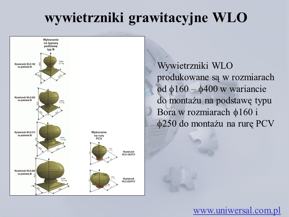 wywietrzniki grawitacyjne WLO www.uniwersal.com.pl Wywietrzniki WLO produkowane są w rozmiarach od  160 –  400 w wariancie do montażu na podstawę ty