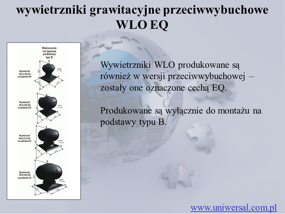 wywietrzniki grawitacyjne przeciwwybuchowe WLO EQ www.uniwersal.com.pl Wywietrzniki WLO produkowane są również w wersji przeciwwybuchowej – zostały on