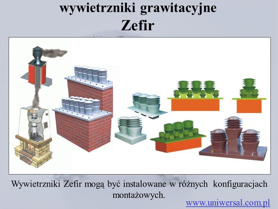 wywietrzniki grawitacyjne Zefir www.uniwersal.com.pl Wywietrzniki Zefir mogą być instalowane w różnych konfiguracjach montażowych.
