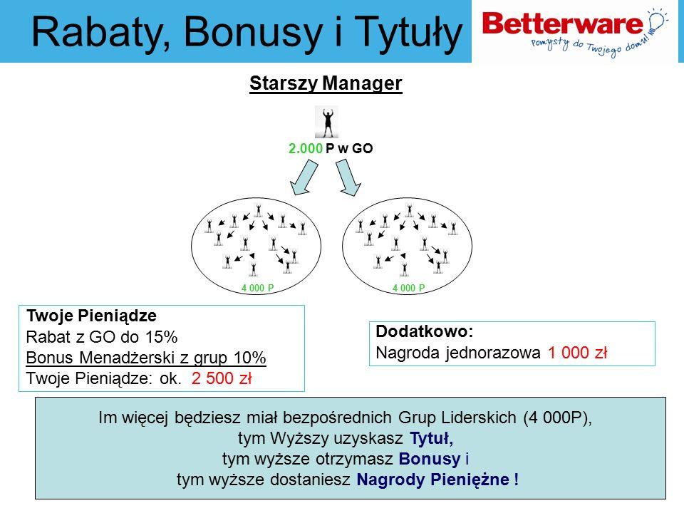 Rabaty, Bonusy i Tytuły 4 000 P Starszy Manager 4 000 P Twoje Pieniądze Rabat z GO do 15% Bonus Menadżerski z grup 10% Twoje Pieniądze: ok.