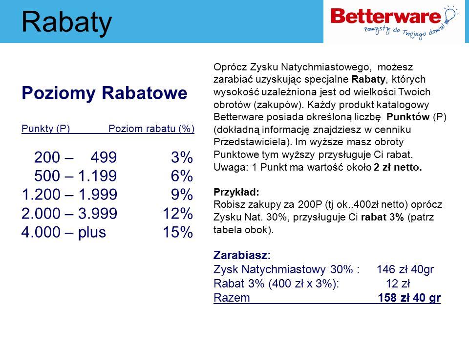 Rabaty Poziomy Rabatowe Punkty (P) Poziom rabatu (%) 200 – 499 3% 500 – 1.199 6% 1.200 – 1.999 9% 2.000 – 3.99912% 4.000 – plus15% Oprócz Zysku Natychmiastowego, możesz zarabiać uzyskując specjalne Rabaty, których wysokość uzależniona jest od wielkości Twoich obrotów (zakupów).