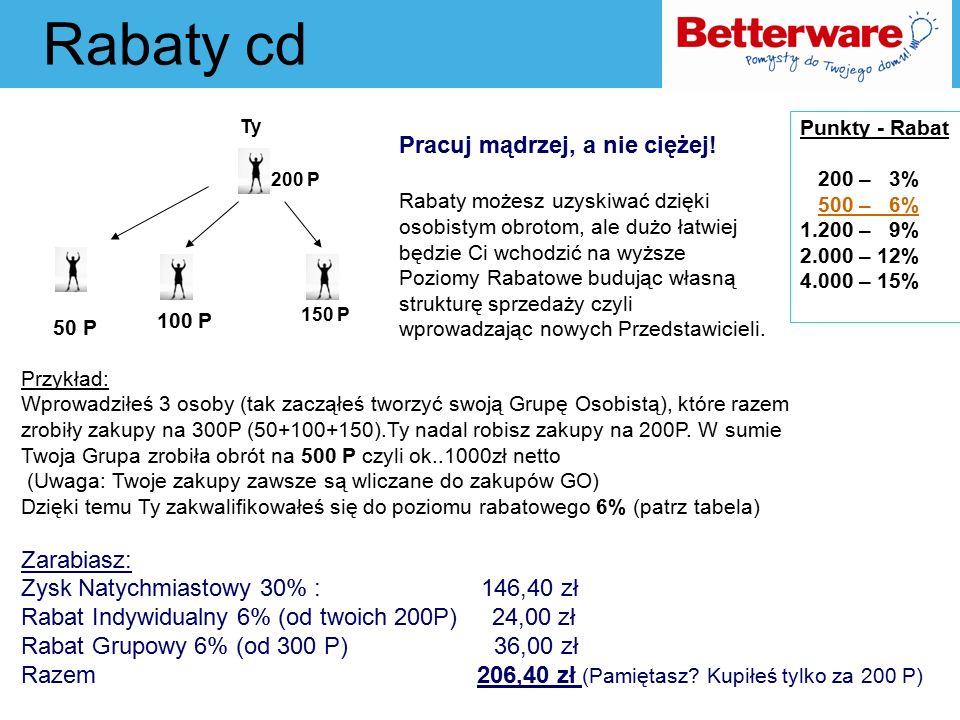 Rabaty cd 50 P 100 P 200 P 150 P Ty Punkty - Rabat 200 – 3% 500 – 6% 1.200 – 9% 2.000 – 12% 4.000 – 15% Pracuj mądrzej, a nie ciężej.