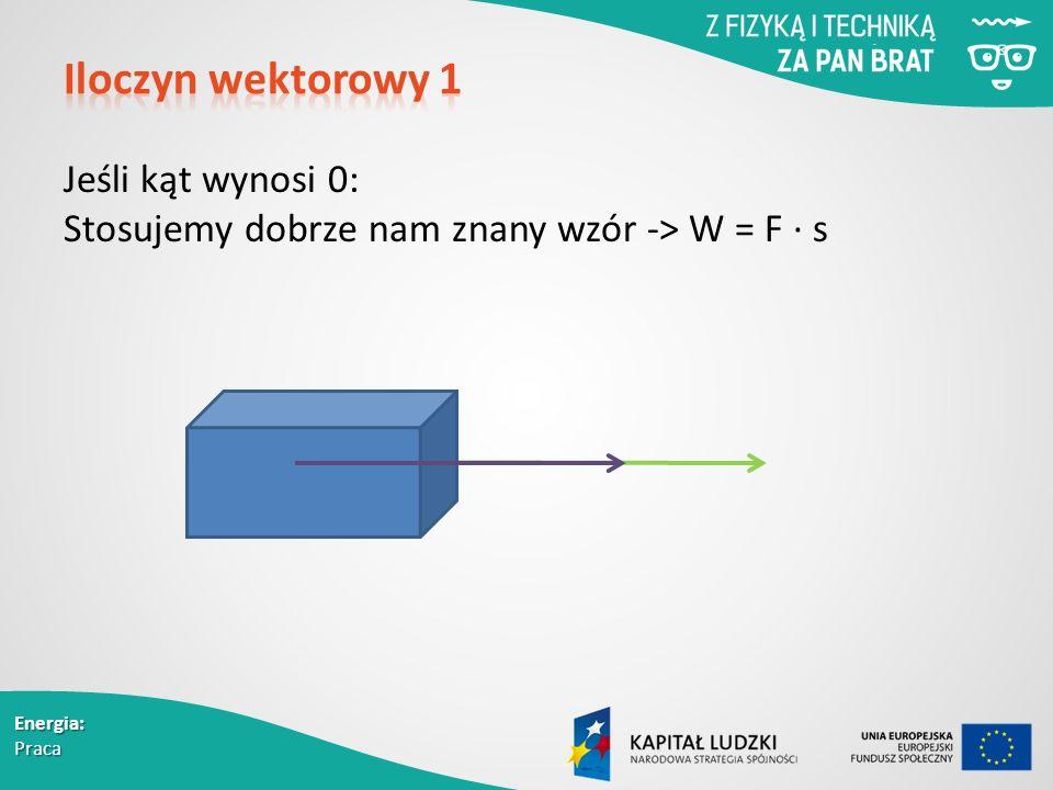 Energia: Praca Jeśli kąt wynosi 0: Stosujemy dobrze nam znany wzór -> W = F ∙ s