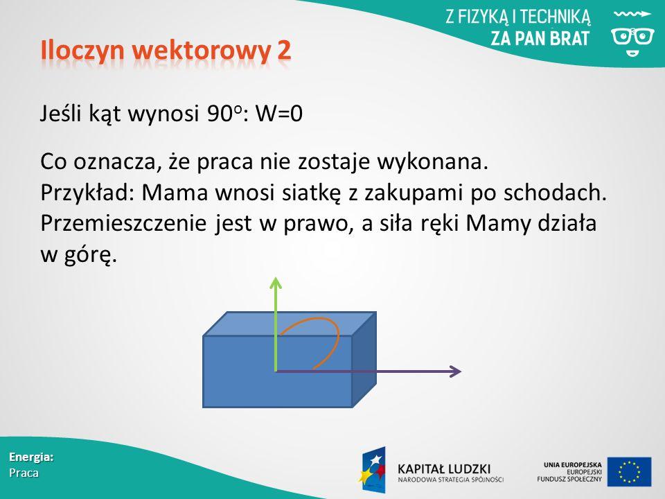 Energia: Praca Jeśli kąt wynosi 90 o : W=0 Co oznacza, że praca nie zostaje wykonana.