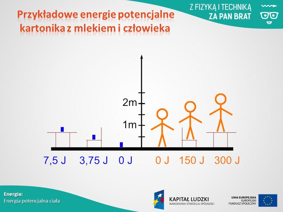 Energia: Energia potencjalna ciała