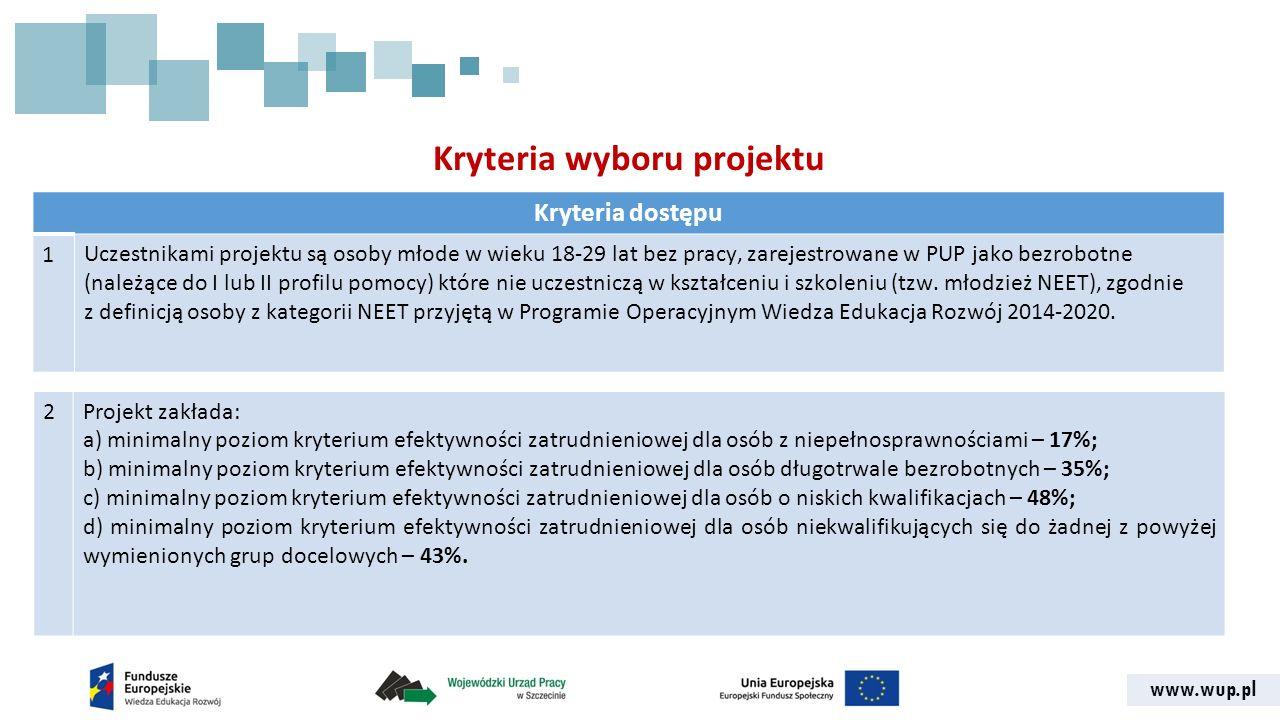 www.wup.pl Kryteria wyboru projektu Kryteria dostępu 1Uczestnikami projektu są osoby młode w wieku 18-29 lat bez pracy, zarejestrowane w PUP jako bezrobotne (należące do I lub II profilu pomocy) które nie uczestniczą w kształceniu i szkoleniu (tzw.