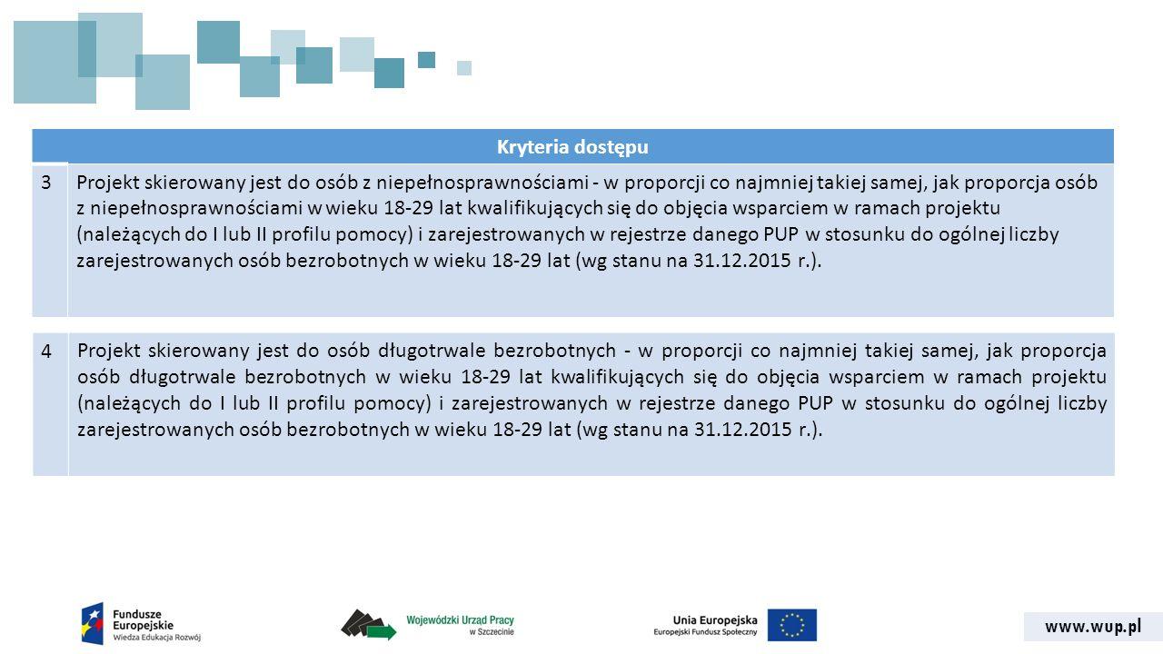 www.wup.pl Kryteria dostępu 3Projekt skierowany jest do osób z niepełnosprawnościami - w proporcji co najmniej takiej samej, jak proporcja osób z niepełnosprawnościami w wieku 18-29 lat kwalifikujących się do objęcia wsparciem w ramach projektu (należących do I lub II profilu pomocy) i zarejestrowanych w rejestrze danego PUP w stosunku do ogólnej liczby zarejestrowanych osób bezrobotnych w wieku 18-29 lat (wg stanu na 31.12.2015 r.).