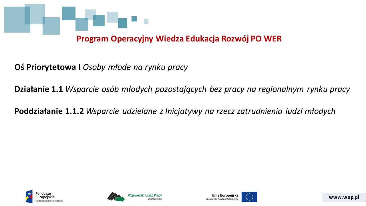 www.wup.pl Oś Priorytetowa I Osoby młode na rynku pracy Działanie 1.1 Wsparcie osób młodych pozostających bez pracy na regionalnym rynku pracy Poddziałanie 1.1.2 Wsparcie udzielane z Inicjatywy na rzecz zatrudnienia ludzi młodych Program Operacyjny Wiedza Edukacja Rozwój PO WER