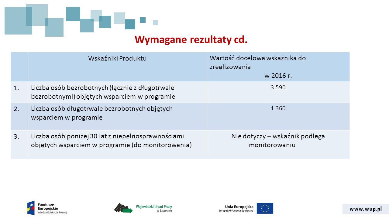 www.wup.pl Wymagane rezultaty cd.