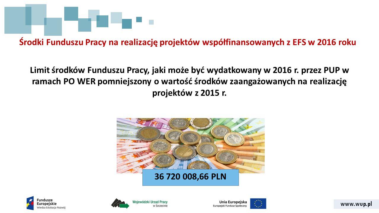 www.wup.pl Środki Funduszu Pracy na realizację projektów współfinansowanych z EFS w 2016 roku Limit środków Funduszu Pracy, jaki może być wydatkowany w 2016 r.