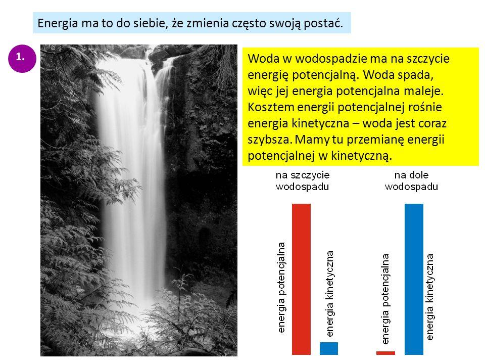 Energia ma to do siebie, że zmienia często swoją postać. Woda w wodospadzie ma na szczycie energię potencjalną. Woda spada, więc jej energia potencjal