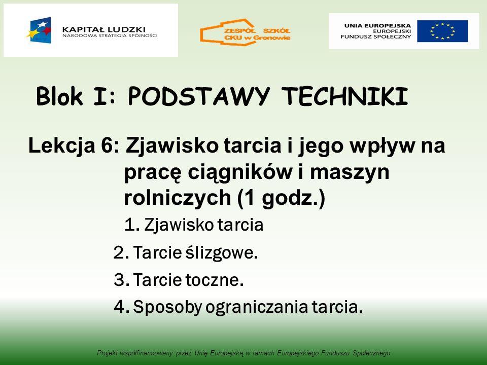 Blok I: PODSTAWY TECHNIKI Lekcja 6: Zjawisko tarcia i jego wpływ na pracę ciągników i maszyn rolniczych (1 godz.) 1. Zjawisko tarcia 2. Tarcie ślizgow