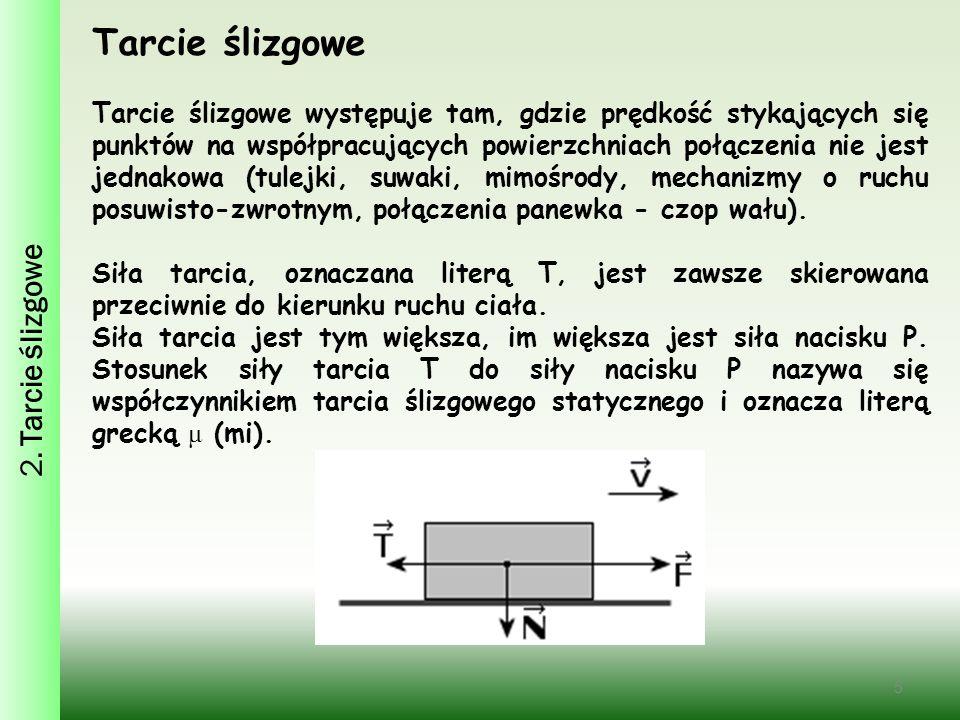 5 2. Tarcie ślizgowe Tarcie ślizgowe Tarcie ślizgowe występuje tam, gdzie prędkość stykających się punktów na współpracujących powierzchniach połączen