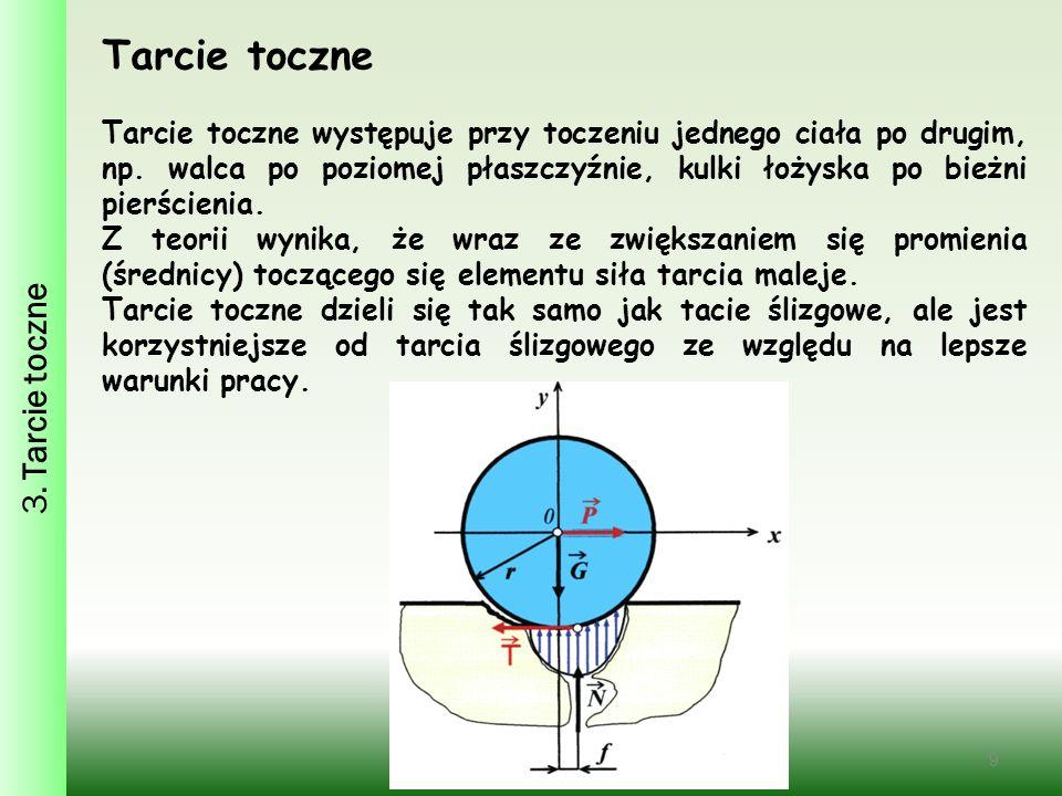 9 3. Tarcie toczne Tarcie toczne Tarcie toczne występuje przy toczeniu jednego ciała po drugim, np. walca po poziomej płaszczyźnie, kulki łożyska po b
