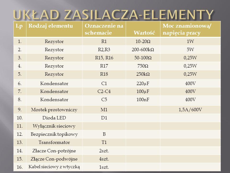 l.pRodzaj elementuOznaczenie na schemacie Wartość Moc znamionowa/ napięcia pracy 1.RezystorR110-20 Ω 1W 2.RezystorR2,R3200-600k Ω 5W 3.RezystorR15, R1650-100 Ω 0,25W 4.RezystorR17750 Ω 0,25W 5.RezystorR18250k Ω 0,25W 6.KondensatorC1220µF400V 7.KondensatorC2-C4100µF400V 8.KondensatorC5100nF400V 9.Mostek prostowniczyM11,5A/600V 10.Dioda LEDD1 11.Wyłącznik sieciowy 12.Bezpiecznik topikowyB 13.TransformatorT1 14.Złacze Con-potrójne2szt.