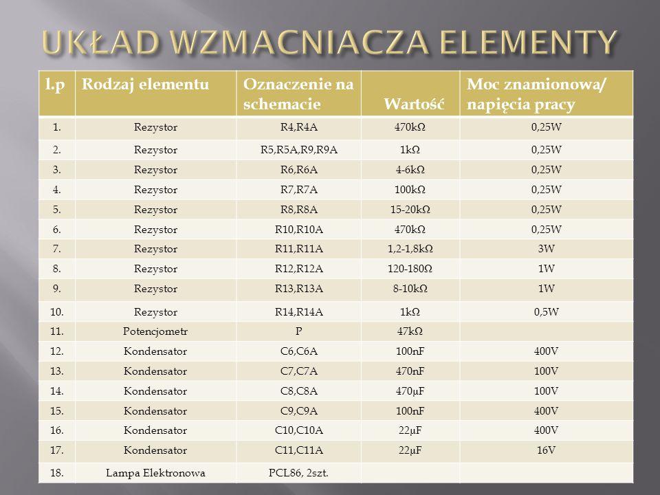 l.pRodzaj elementuOznaczenie na schemacie Wartość Moc znamionowa/ napięcia pracy 1.RezystorR4,R4A470k Ω 0,25W 2.RezystorR5,R5A,R9,R9A1k Ω 0,25W 3.RezystorR6,R6A4-6k Ω 0,25W 4.RezystorR7,R7A100k Ω 0,25W 5.RezystorR8,R8A15-20k Ω 0,25W 6.RezystorR10,R10A470k Ω 0,25W 7.RezystorR11,R11A1,2-1,8k Ω 3W 8.RezystorR12,R12A120-180 Ω 1W 9.RezystorR13,R13A8-10k Ω 1W 10.RezystorR14,R14A1k Ω 0,5W 11.PotencjometrP47k Ω 12.KondensatorC6,C6A100nF400V 13.KondensatorC7,C7A470nF100V 14.KondensatorC8,C8A470µF100V 15.KondensatorC9,C9A100nF400V 16.KondensatorC10,C10A22µF400V 17.KondensatorC11,C11A22µF16V 18.Lampa ElektronowaPCL86, 2szt.